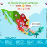 WEB LEYES ABORTO EN MEXICO EDUCASEX